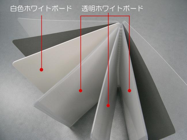 nu board clear II A4判の構造の写真(白色ボードが1枚、透明ボードが3枚付属)