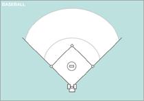 フォーメーション・シートの写真(野球)