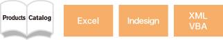 catalogで使用している技術要素excel_indesign_xml_VBA