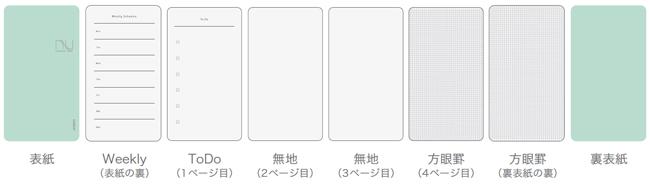 nu board LIGHTのページ構成(表紙、weekly、ToDo、無地、無地、方眼罫、方眼罫、裏表紙)