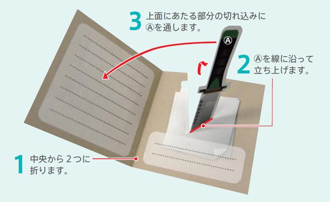 TATSUMO (タツモ)の使いかたの説明写真