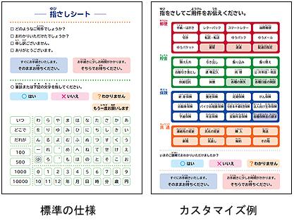指さしシートの例(基本的な質問と、五十音が印刷されている)