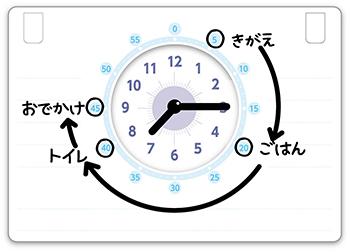 知育時計としての利用事例