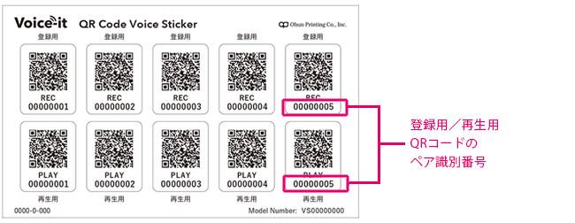 登録用・再生用QRコードのペア識別番号