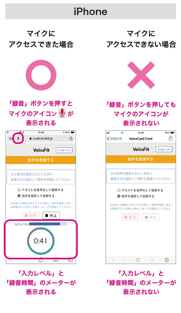 iPhoneでQRコードリーダーアプリを使う場合のご注意説明